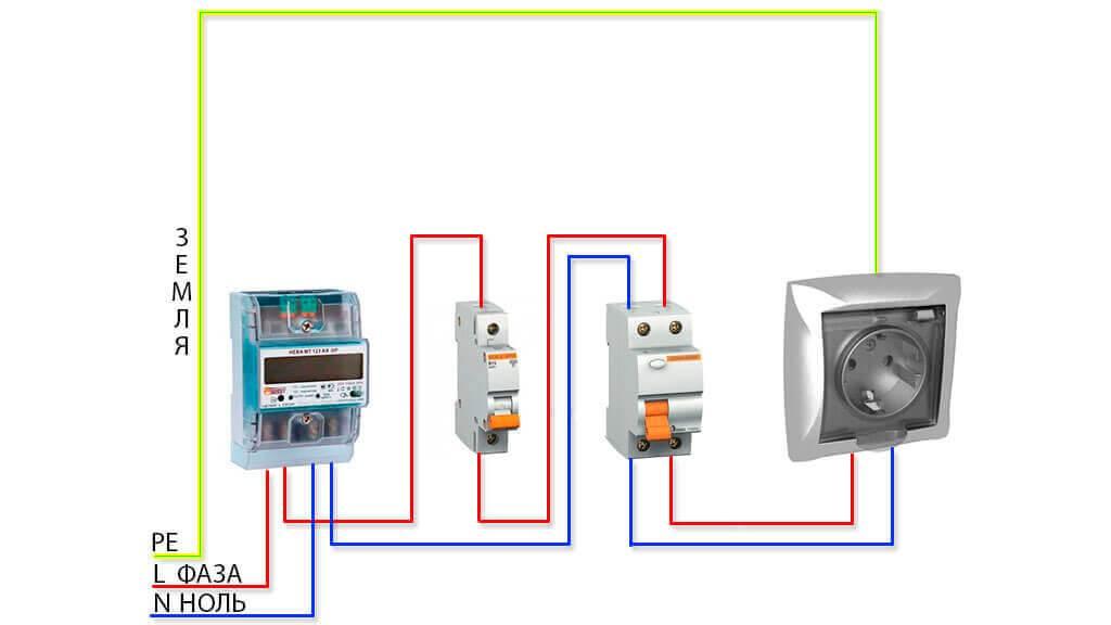 Как выбрать и подключить узо для безопасной эксплуатации электроприборов