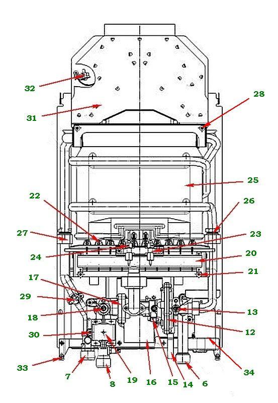 Как отремонтировать газовую колонку