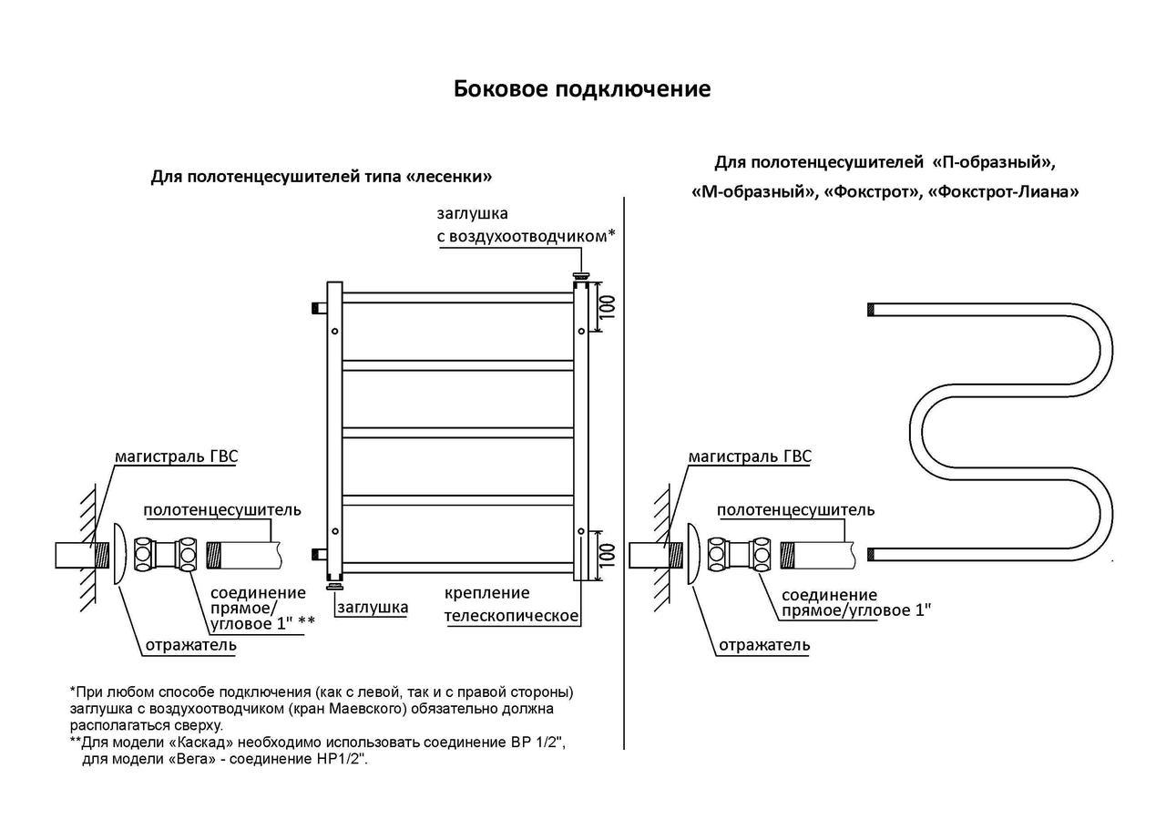 Подключение полотенцесушителя: технология подключения к стояку горячей воды, материалы, схема
