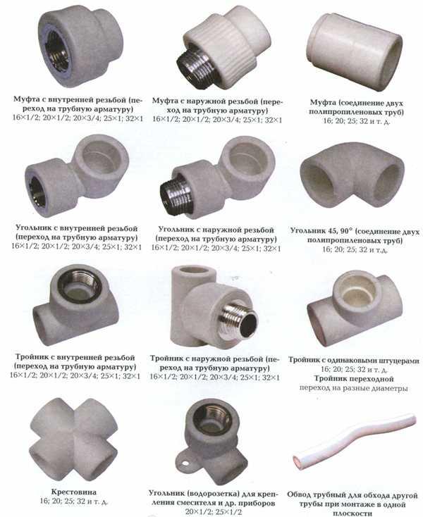 Как сделать переход металлической трубы на полипропиленовую