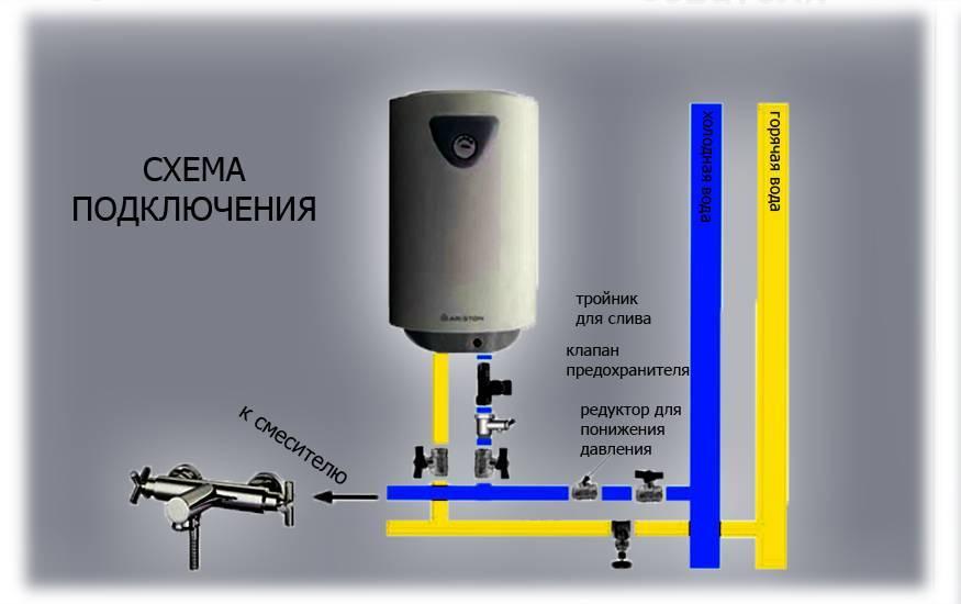 Как производится установка водонагревателя в ванной комнате