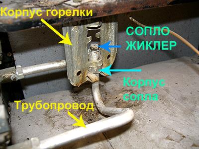 Замена жиклеров на газовых плитах в домашних условияхремонт и строительство дома | ремонт и строительство дома