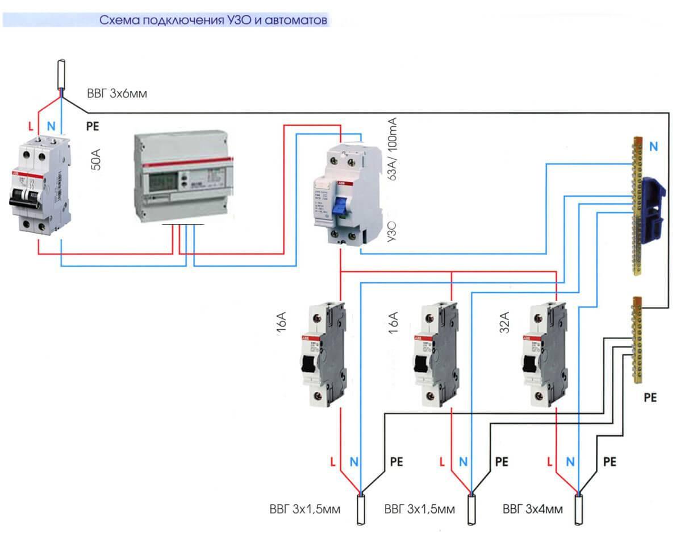 Как правильно подобрать узо для водонагревателя и другой техники в ванной комнате?