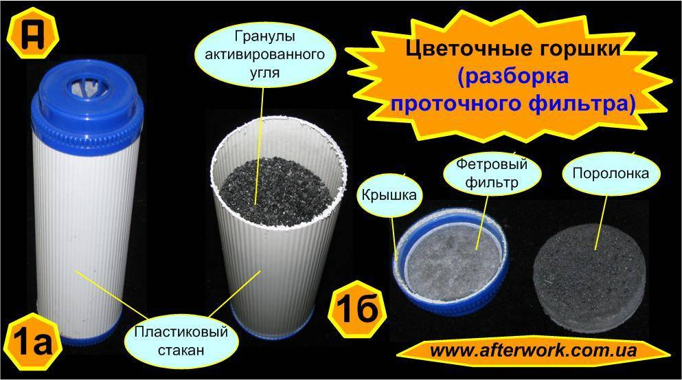 Как сделать фильтр для очистки воды своими руками