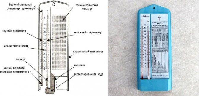 Измеритель влажности воздуха своими руками: инструктаж по сборке гигрометра