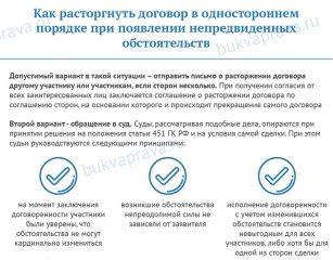 Расторжение договора в одностороннем порядке (с образцами)