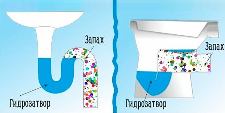 Запах канализации в туалете: когда нужно вызывать сантехника