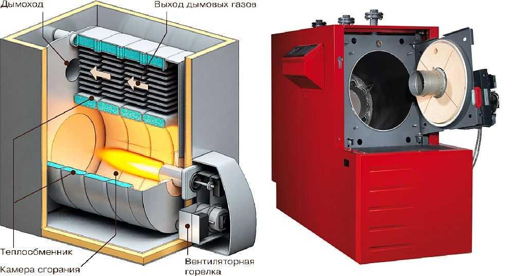 Дизельные котлы отопления, их устройство и разновидности