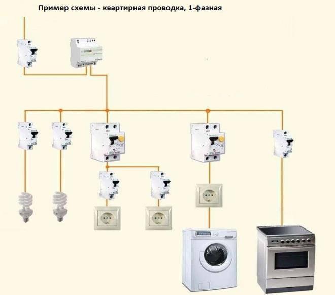 Электропроводка своими руками в квартире