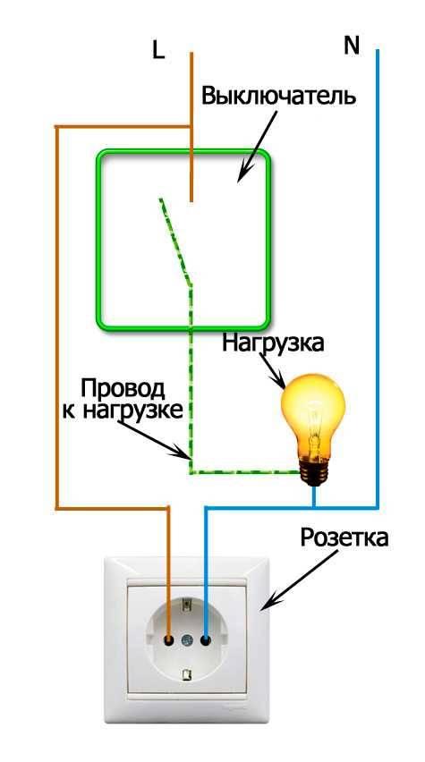 Розетка и выключатель в одном корпусе – как подключить?