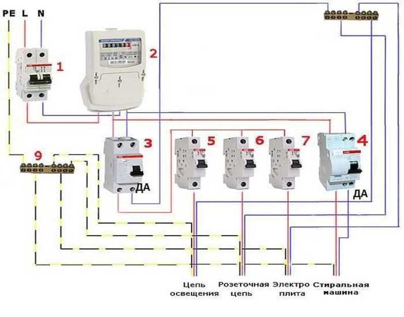 Как подключить узо и автоматы правильно: схемы, советы мастеров и простая пошаговая инструкция