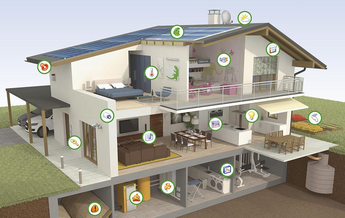12 лучших систем «умный дом» - рейтинг 2020