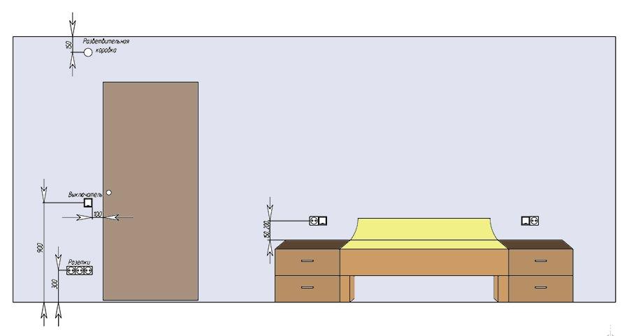 Расположение розеток – как и где лучше расположить в разных комнатах  помещениях (70 фото)