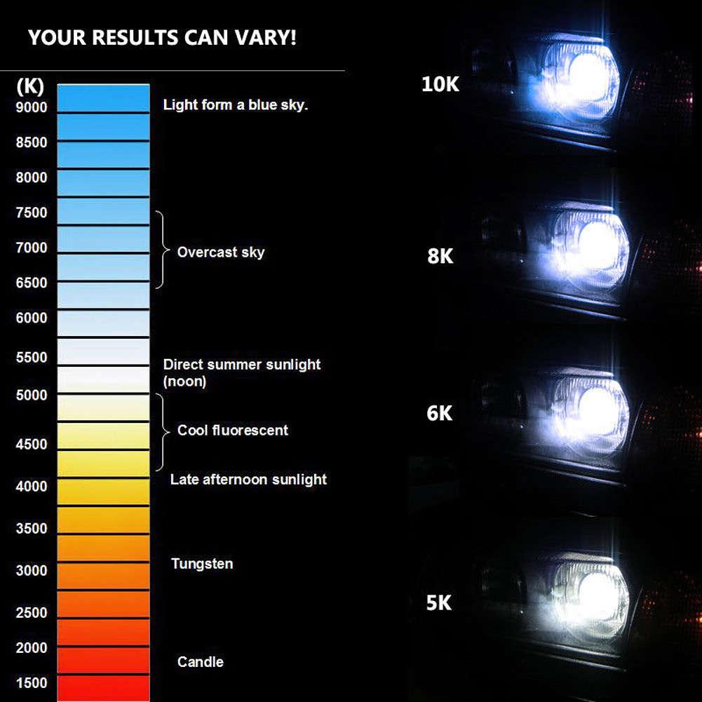 Теплый и холодный свет светодиодных ламп: сколько в кельвинах