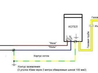 Заземление газового котла и газопровода | отопление дома и квартиры