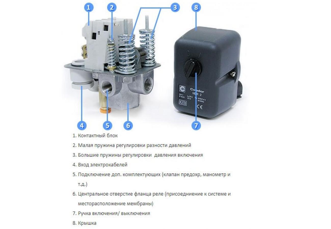 Реле давления для компрессора: схема подключения, устройство, принцип работы