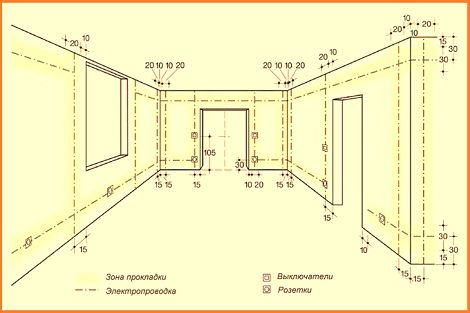 Тонкости прокладки электропроводки на кухне. часть 2