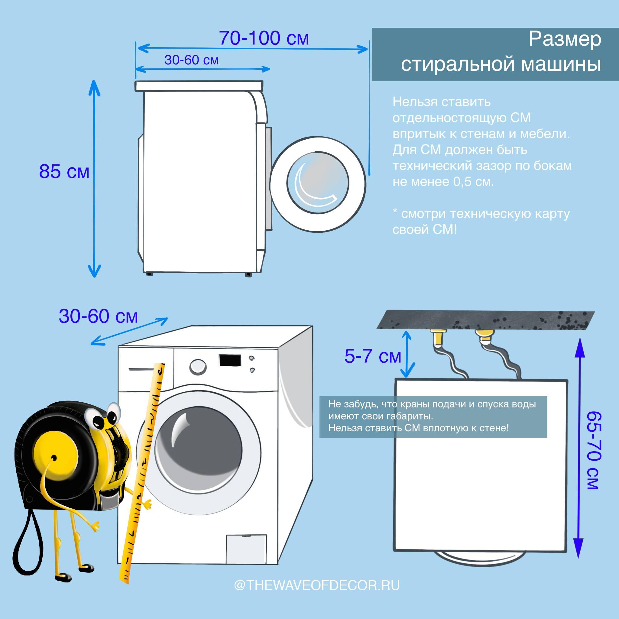 Обзор и сравнение характеристик стиральных машин