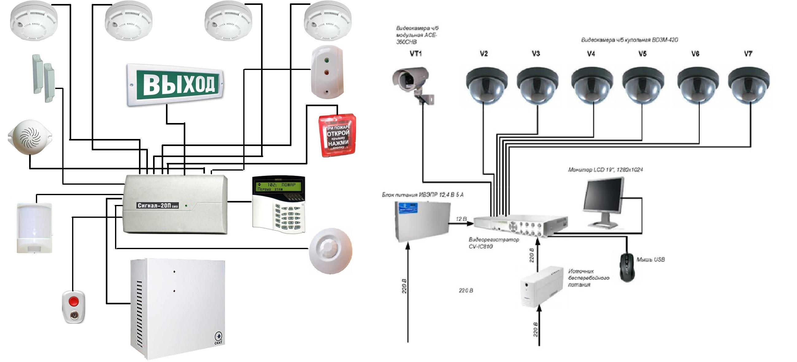Монтаж пожарной сигнализации, установка системы под ключ в москве, расчет стоимости