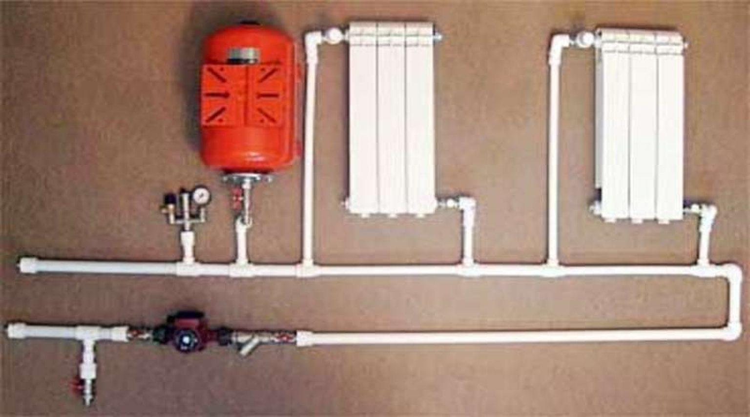Какие трубы отопления для частного дома лучше выбрать: варианты и преимущества