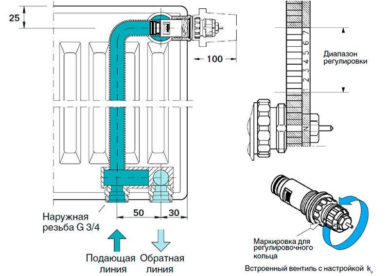 Нижнее подключение радиаторов отопления: как выполняется монтаж радиаторов