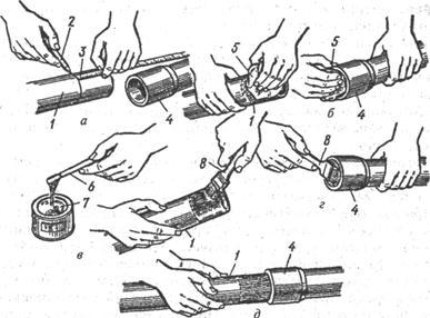 Клей для полипропилена: для пластмасс и труб