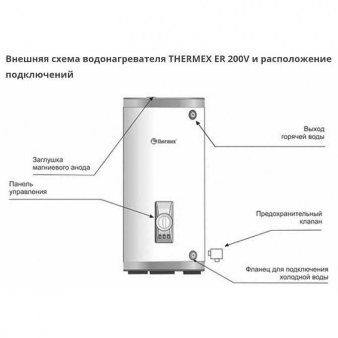 Как слить воду из водонагревателя термекс - учебник сантехника