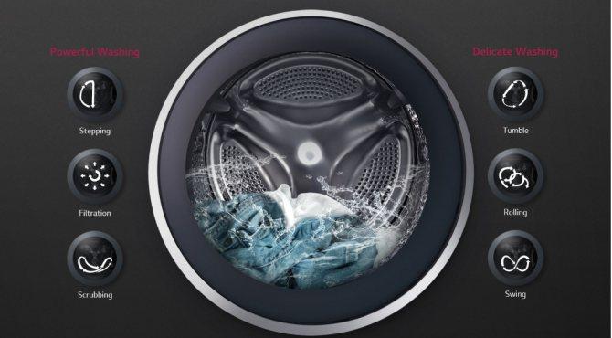 Какой фирмы лучше выбрать стиральную машину