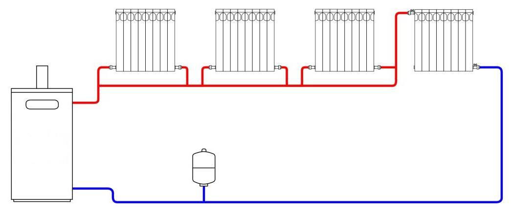 Схема подключения радиаторов отопления: как подключить батареи?