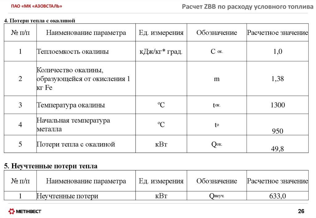 Как рассчитать расход газа: подробное руководство