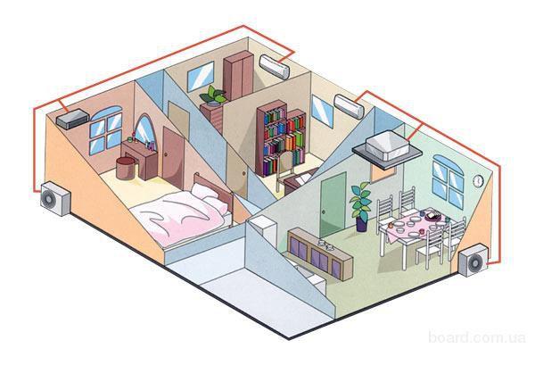 Как установить напольный кондиционер в квартире