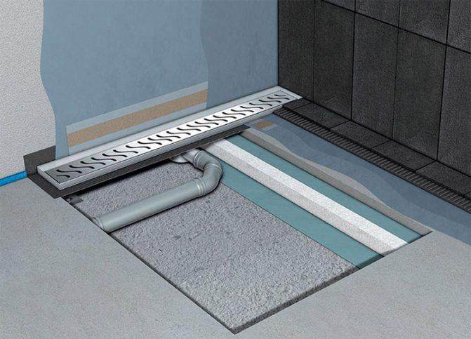 Слив для ванной: установка своими руками / zonavannoi.ru