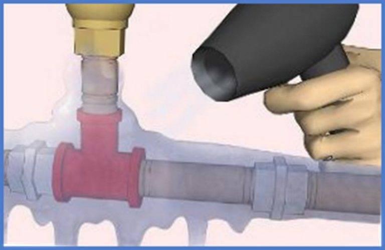 Как и чем отогреть замерзший водопровод из металла или пластика