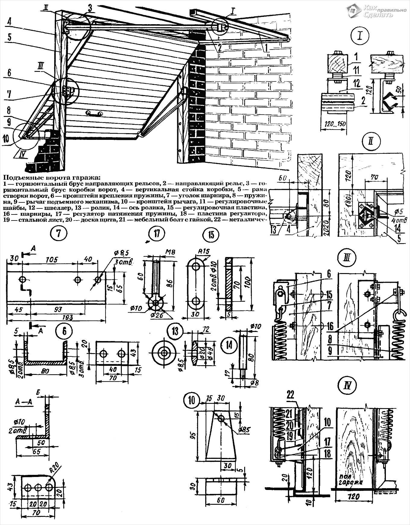 Подъемно-поворотные ворота своими руками: особенности конструкции и сборки