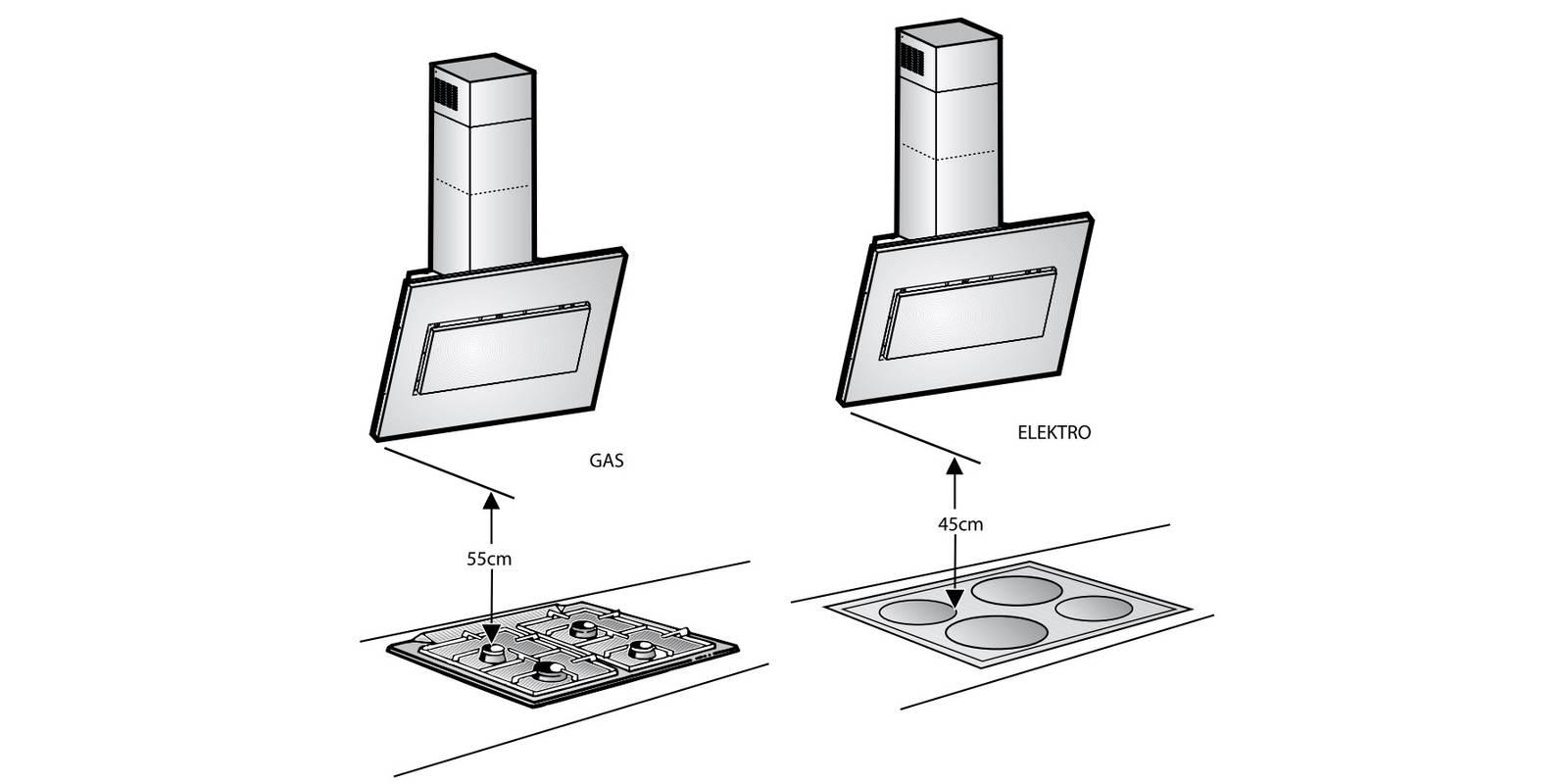 Как установить вытяжку на кухне: особенности, правила, нюансы