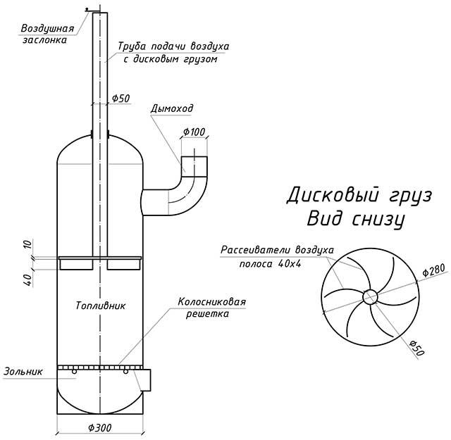 Как сделать барбекюшницу из газового баллона?