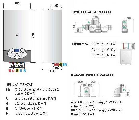 Как подключить газовый котел ariston: рекомендации по установке, подключению, настройке и первому запуску. вход в меню и сервисные настройки котла аристон как запустить котел колонку аристон после лета