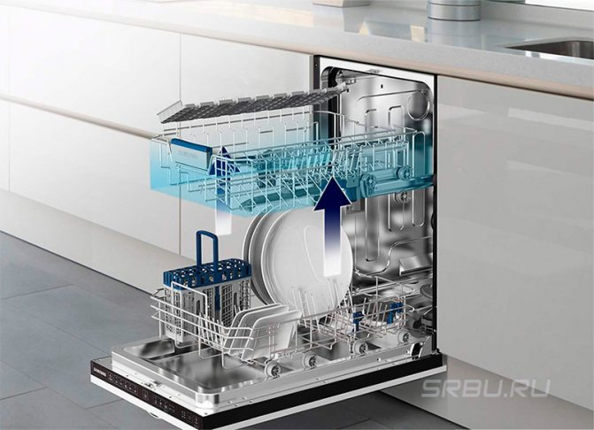 Топ-20 лучших посудомоечных машин и какую выбрать в соотношении цена-качество: рейтинг 2020 года от известных производителей и фирм