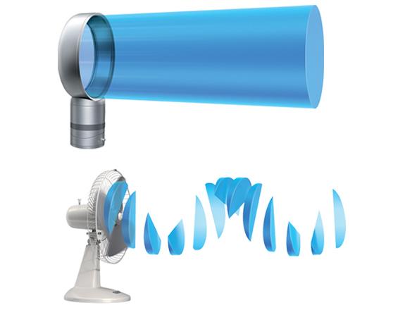 Основные характеристики настольных вентиляторов и тонкости их выбора