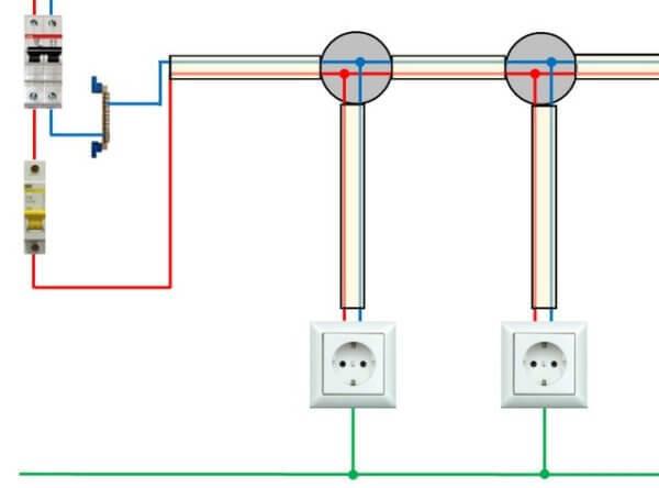 Накладные розетки и выключатели: правила безопасного монтажа и подключения