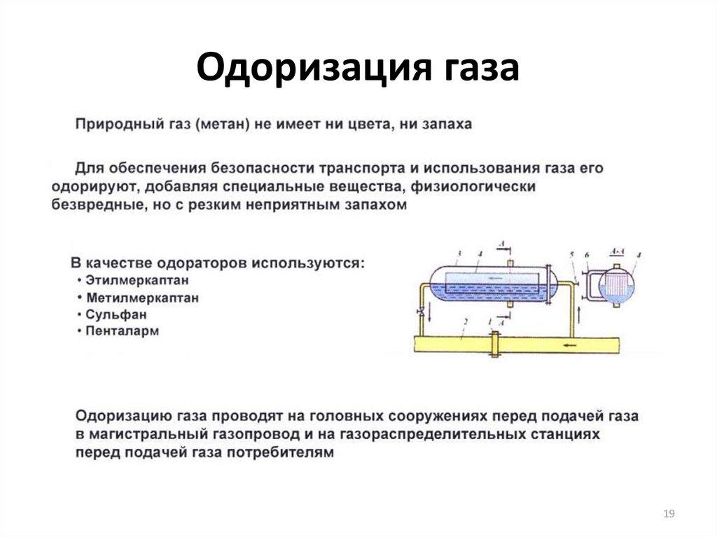 Одорант природного газа: чем одорируют газ + разбор норм и правил одоризации