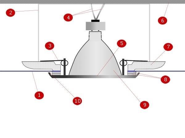Как правильно установить светильники в натяжной потолок своими руками? пошаговая инструкция монтажа