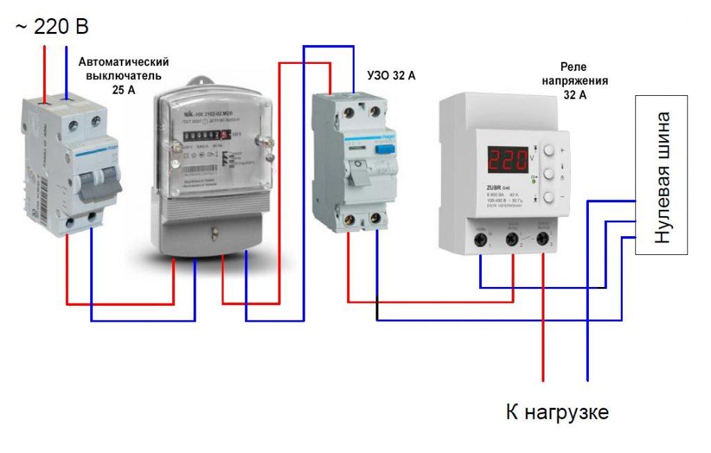 Реле контроля напряжения - эффективная защита от скачков напряжения в сети. топ-лучших устройств для дома и квартиры