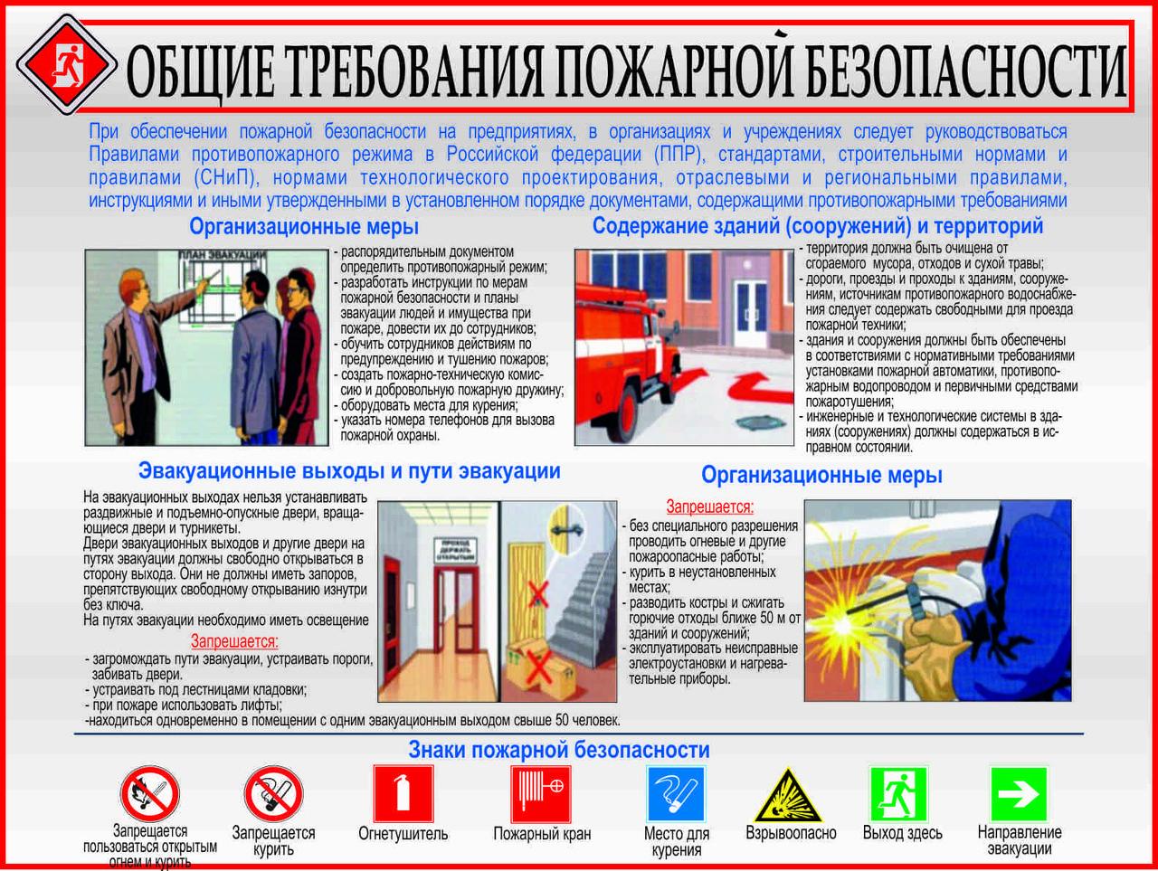 Требования к венткамерам по пожарной безопасности