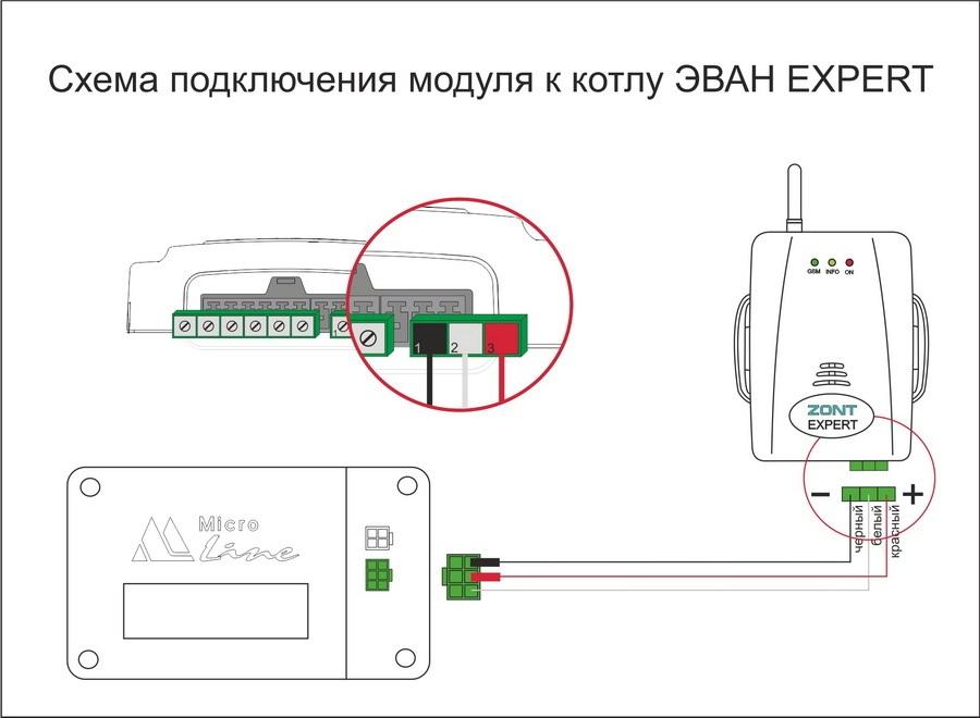 Зачем устанавливать gsm модуль для отопительного котла