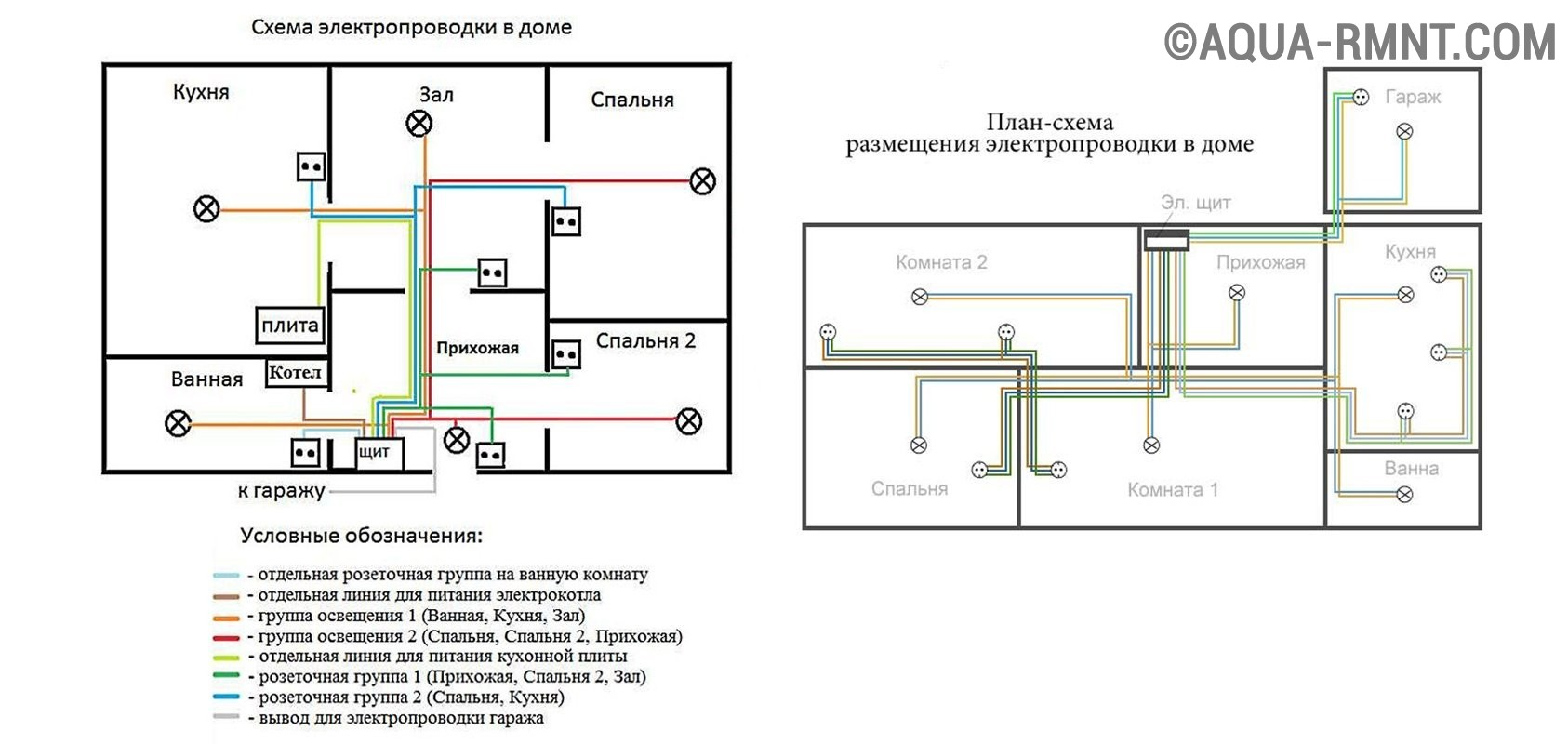 Все об электропроводке в квартирах и правилах прокладки проводов