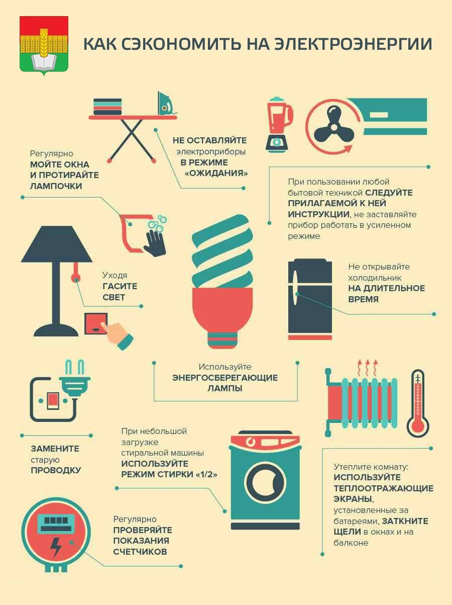 5 факторов энергосберегающего отопления частно дома