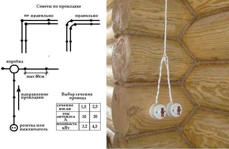 Какой провод лучше всего использовать для проводки в доме