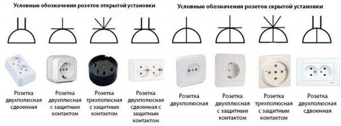 Типы электрических розеток и выключателей: какие бывают и как грамотно подобрать