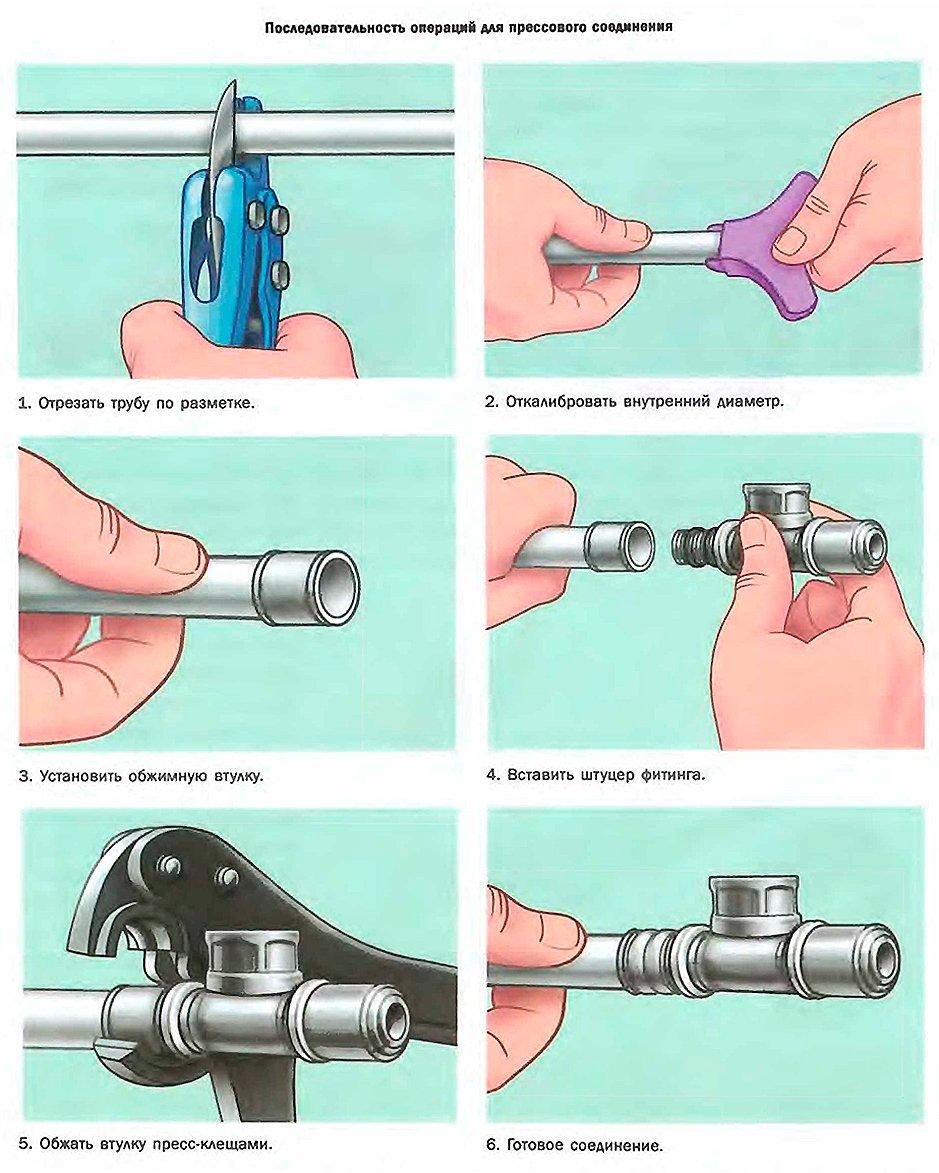 Советы по выполнению опрессовки металлопластиковых труб - точка j